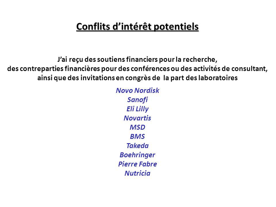 Conflits d'intérêt potentiels J'ai reçu des soutiens financiers pour la recherche, des contreparties financières pour des conférences ou des activités