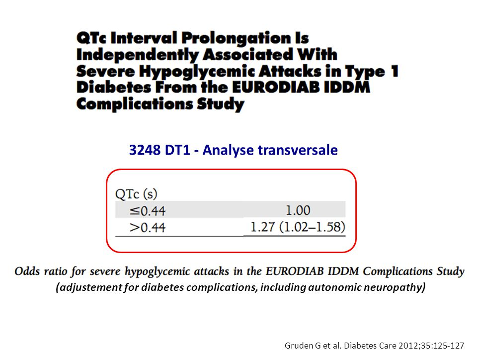 Gruden G et al. Diabetes Care 2012;35:125-127 3248 DT1 - Analyse transversale (adjustement for diabetes complications, including autonomic neuropathy)