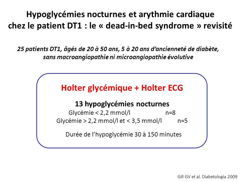 Holter glycémique + Holter ECG 13 hypoglycémies nocturnes Glycémie < 2,2 mmol/l n=8 Glycémie > 2,2 mmol/l et < 3,5 mmol/l n=5 Durée de l'hypoglycémie