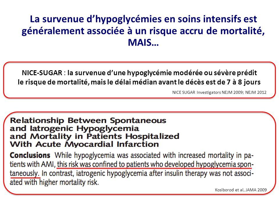 Kosiborod et al, JAMA 2009 La survenue d'hypoglycémies en soins intensifs est généralement associée à un risque accru de mortalité, MAIS… NICE-SUGAR :