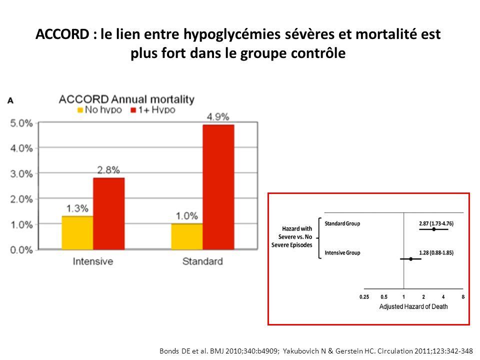 ACCORD : le lien entre hypoglycémies sévères et mortalité est plus fort dans le groupe contrôle Bonds DE et al. BMJ 2010;340:b4909; Yakubovich N & Ger