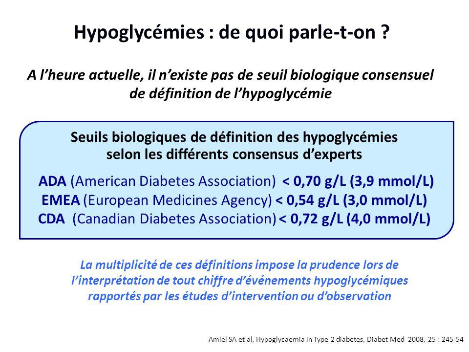 Hypoglycémies : de quoi parle-t-on ? Seuils biologiques de définition des hypoglycémies selon les différents consensus d'experts ADA (American Diabete