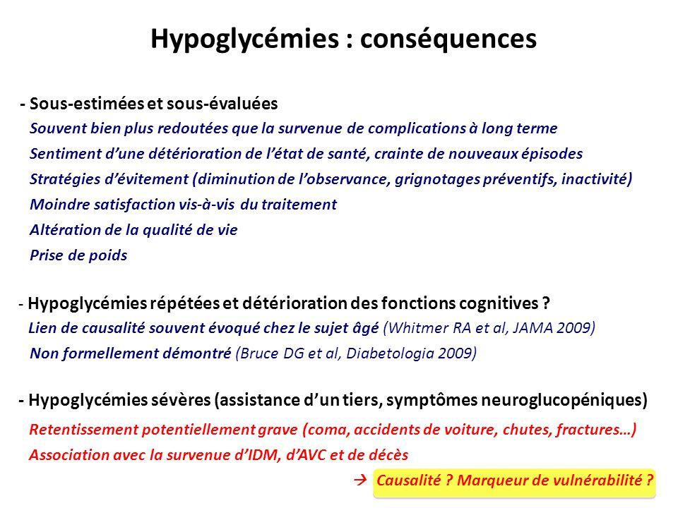 Hypoglycémies : conséquences Souvent bien plus redoutées que la survenue de complications à long terme Sentiment d'une détérioration de l'état de sant