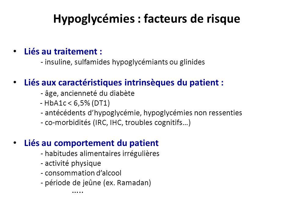 Hypoglycémies : facteurs de risque Liés au traitement : - insuline, sulfamides hypoglycémiants ou glinides Liés aux caractéristiques intrinsèques du p