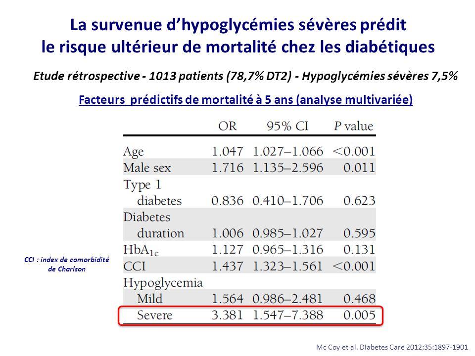 La survenue d'hypoglycémies sévères prédit le risque ultérieur de mortalité chez les diabétiques Mc Coy et al. Diabetes Care 2012;35:1897-1901 CCI : i