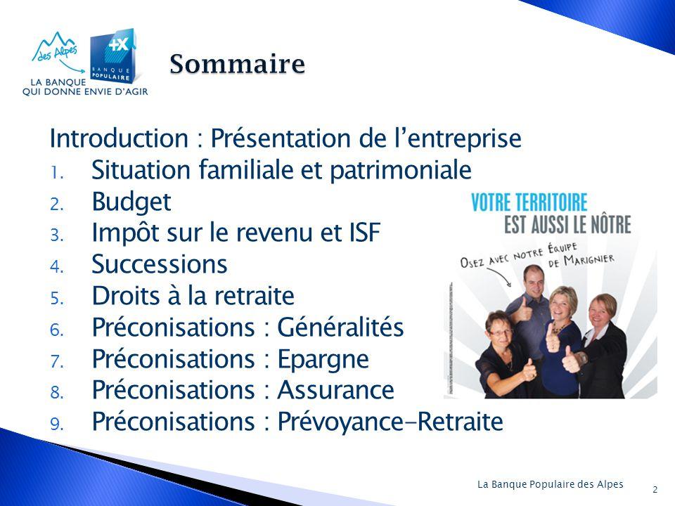 Introduction : Présentation de l'entreprise 1.Situation familiale et patrimoniale 2.