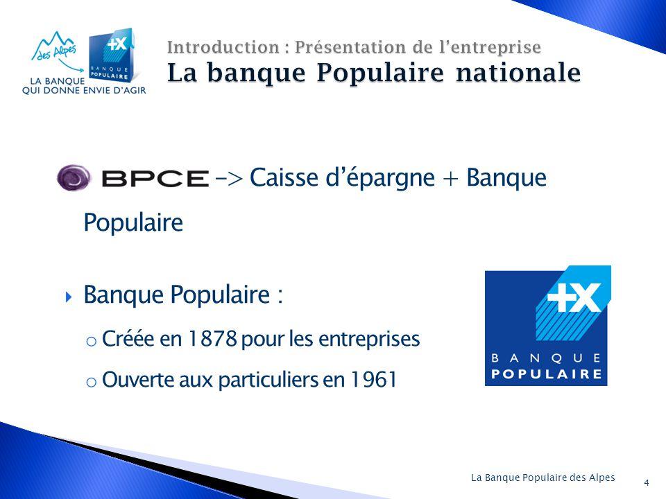 -> Caisse d'épargne + Banque Populaire  Banque Populaire : o Créée en 1878 pour les entreprises o Ouverte aux particuliers en 1961 4