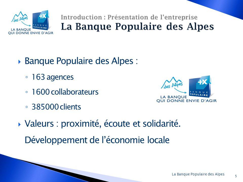 La Banque Populaire des Alpes  Banque Populaire des Alpes : ◦ 163 agences ◦ 1600 collaborateurs ◦ 385000 clients  Valeurs : proximité, écoute et solidarité.