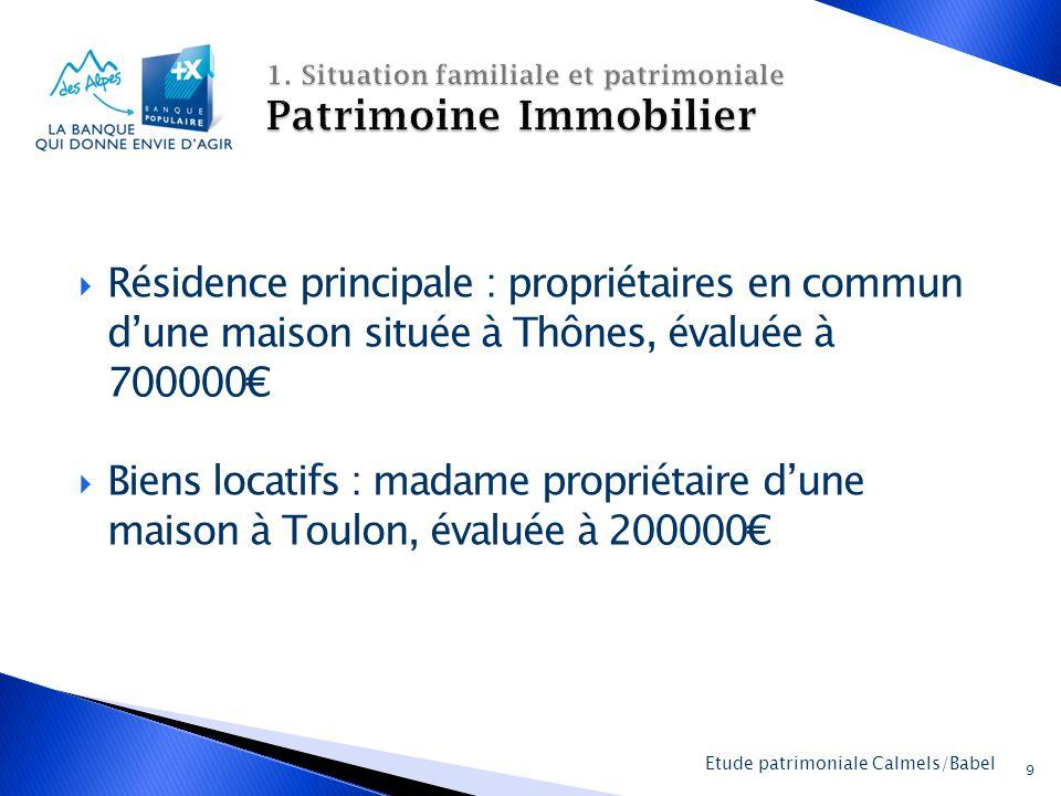 La Banque Populaire des Alpes  Résidence principale : propriétaires en commun d'une maison située à Thônes, évaluée à 700000€  Biens locatifs : madame propriétaire d'une maison à Toulon, évaluée à 200000€ 9 Etude patrimoniale Calmels/Babel
