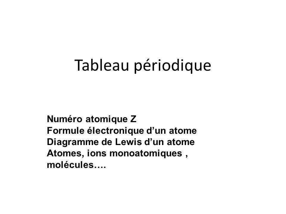 Tableau périodique Numéro atomique Z Formule électronique d'un atome Diagramme de Lewis d'un atome Atomes, ions monoatomiques, molécules….
