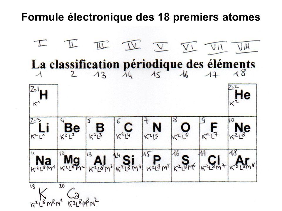 Formule électronique des 18 premiers atomes