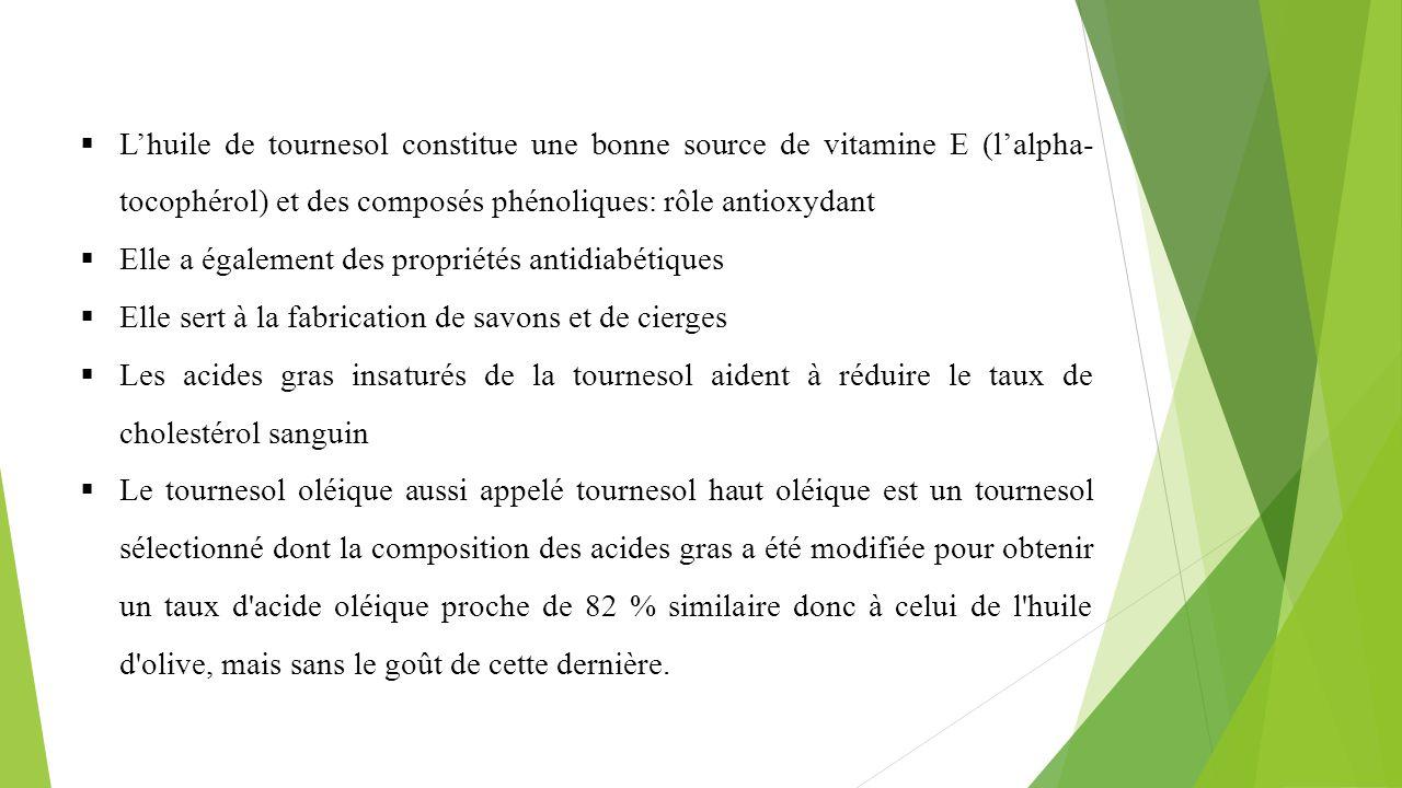  L'huile de tournesol constitue une bonne source de vitamine E (l'alpha- tocophérol) et des composés phénoliques: rôle antioxydant  Elle a également