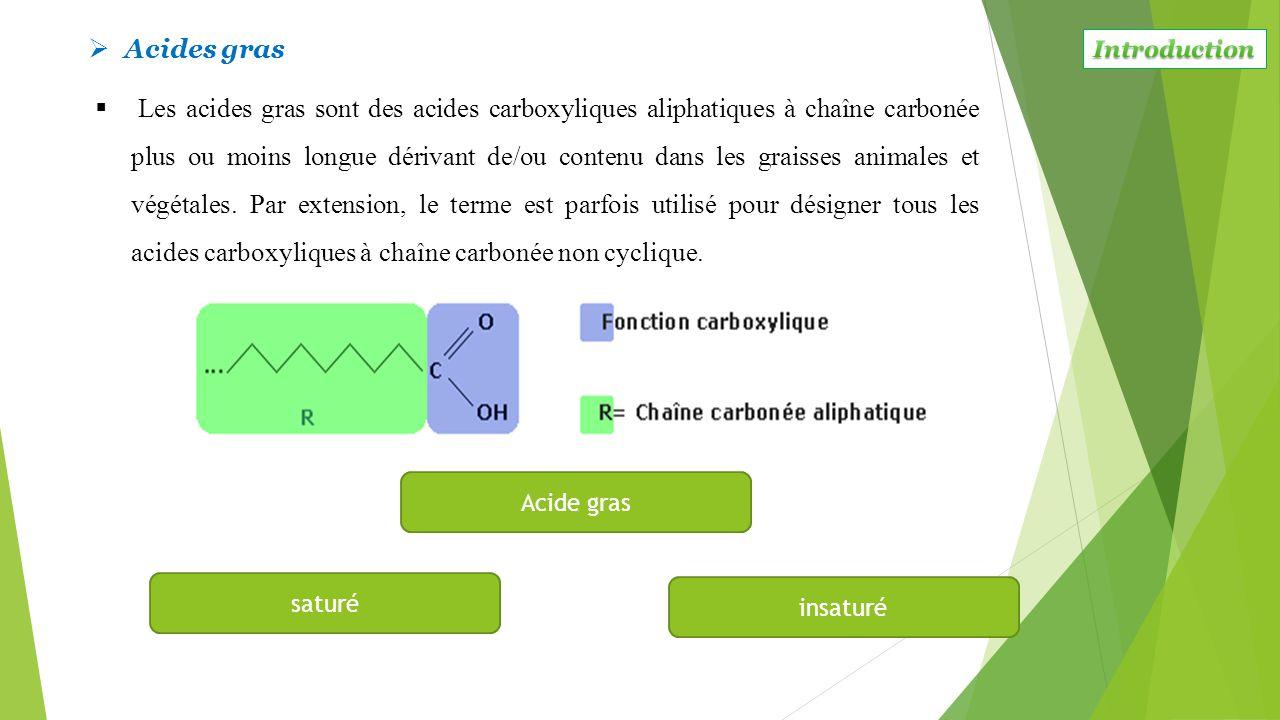  Les acides gras sont des acides carboxyliques aliphatiques à chaîne carbonée plus ou moins longue dérivant de/ou contenu dans les graisses animales