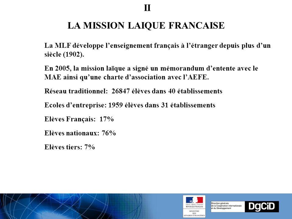 II LA MISSION LAIQUE FRANCAISE La MLF développe l'enseignement français à l'étranger depuis plus d'un siècle (1902).
