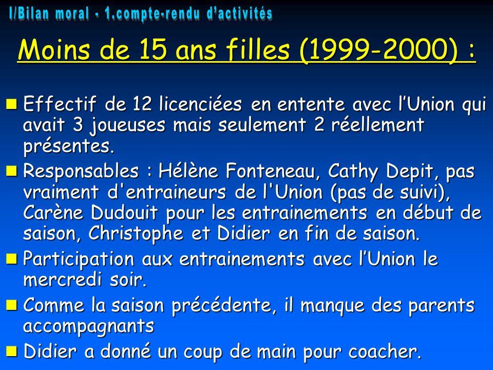 Moins de 15 ans filles (1999-2000) : Effectif de 12 licenciées en entente avec l'Union qui avait 3 joueuses mais seulement 2 réellement présentes. Eff
