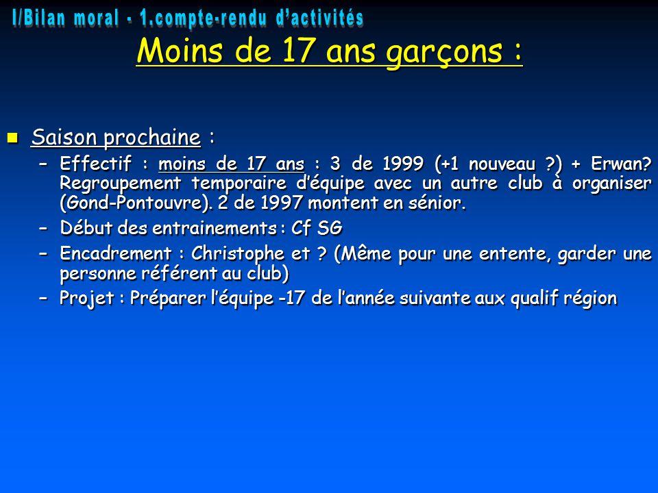 Moins de 17 ans garçons : Saison prochaine : Saison prochaine : –Effectif : moins de 17 ans : 3 de 1999 (+1 nouveau ?) + Erwan? Regroupement temporair