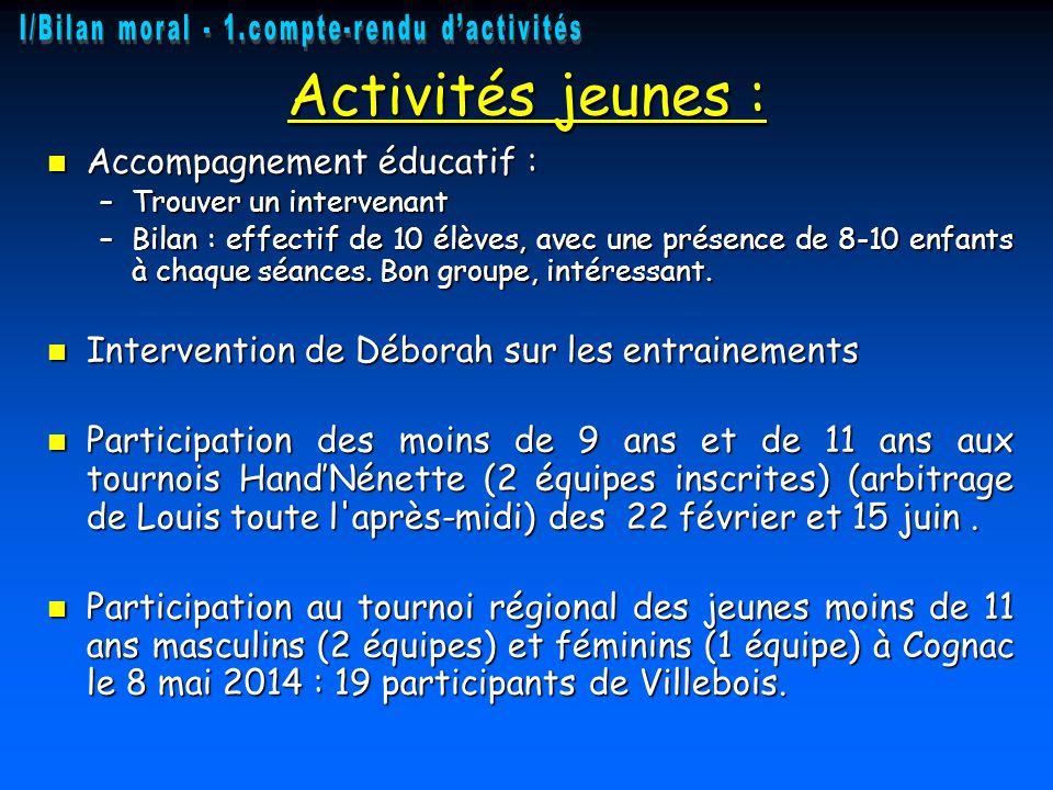 Activités jeunes : Accompagnement éducatif : Accompagnement éducatif : –Trouver un intervenant –Bilan : effectif de 10 élèves, avec une présence de 8-