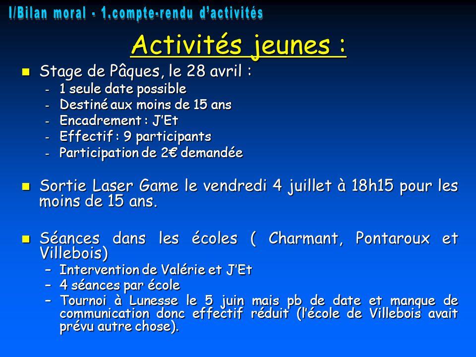 Activités jeunes : Stage de Pâques, le 28 avril : Stage de Pâques, le 28 avril : - 1 seule date possible - Destiné aux moins de 15 ans - Encadrement :
