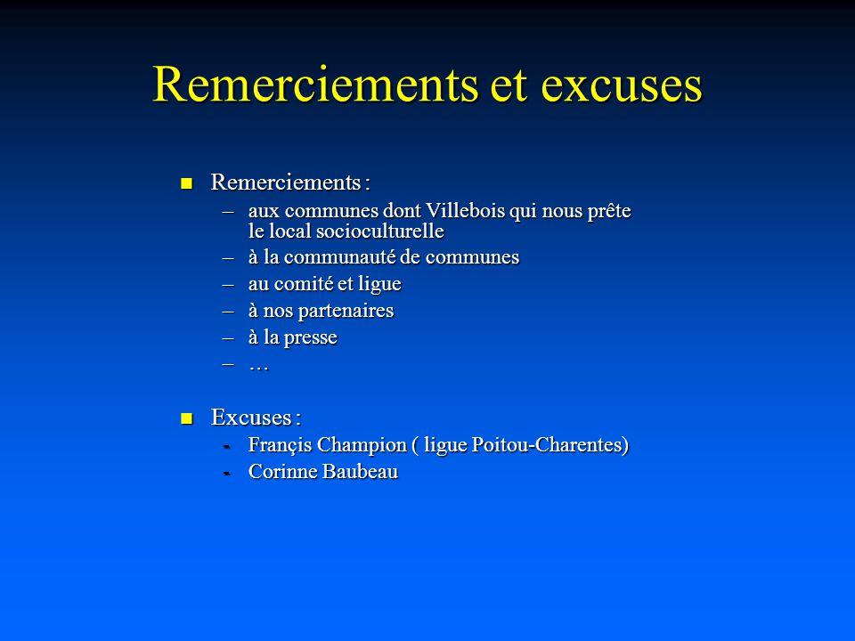 Remerciements et excuses Remerciements : Remerciements : –aux communes dont Villebois qui nous prête le local socioculturelle –à la communauté de comm
