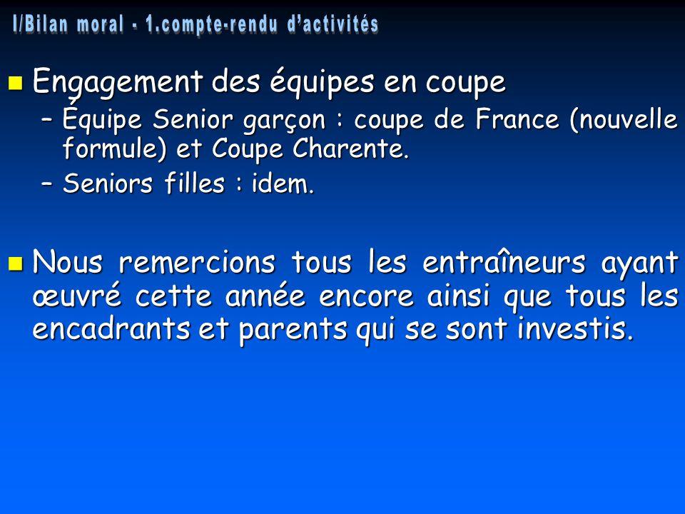 Engagement des équipes en coupe Engagement des équipes en coupe –Équipe Senior garçon : coupe de France (nouvelle formule) et Coupe Charente. –Seniors