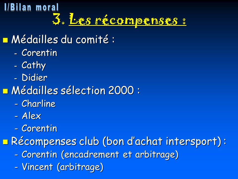 Médailles du comité : Médailles du comité : - Corentin - Cathy - Didier Médailles sélection 2000 : Médailles sélection 2000 : -Charline -Alex -Corenti