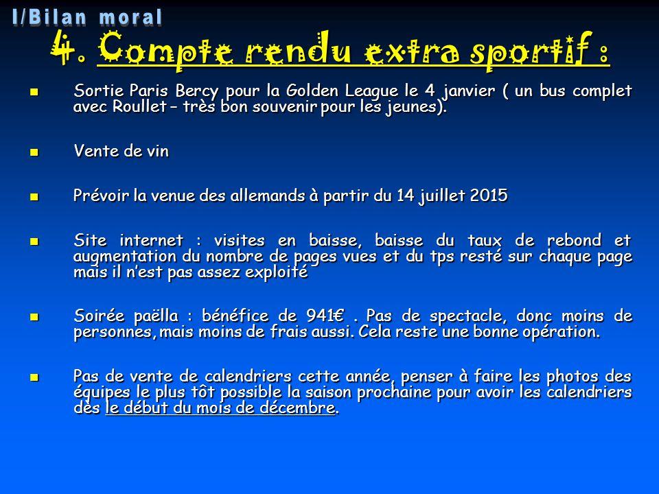 4. Compte rendu extra sportif : Sortie Paris Bercy pour la Golden League le 4 janvier ( un bus complet avec Roullet – très bon souvenir pour les jeune