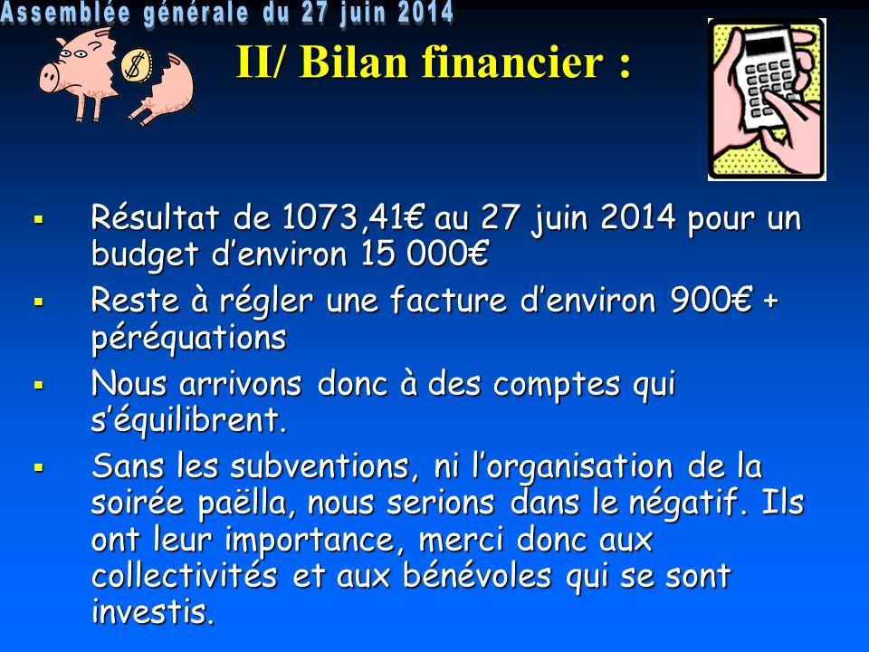 II/ Bilan financier :  Résultat de 1073,41€ au 27 juin 2014 pour un budget d'environ 15 000€  Reste à régler une facture d'environ 900€ + péréquatio