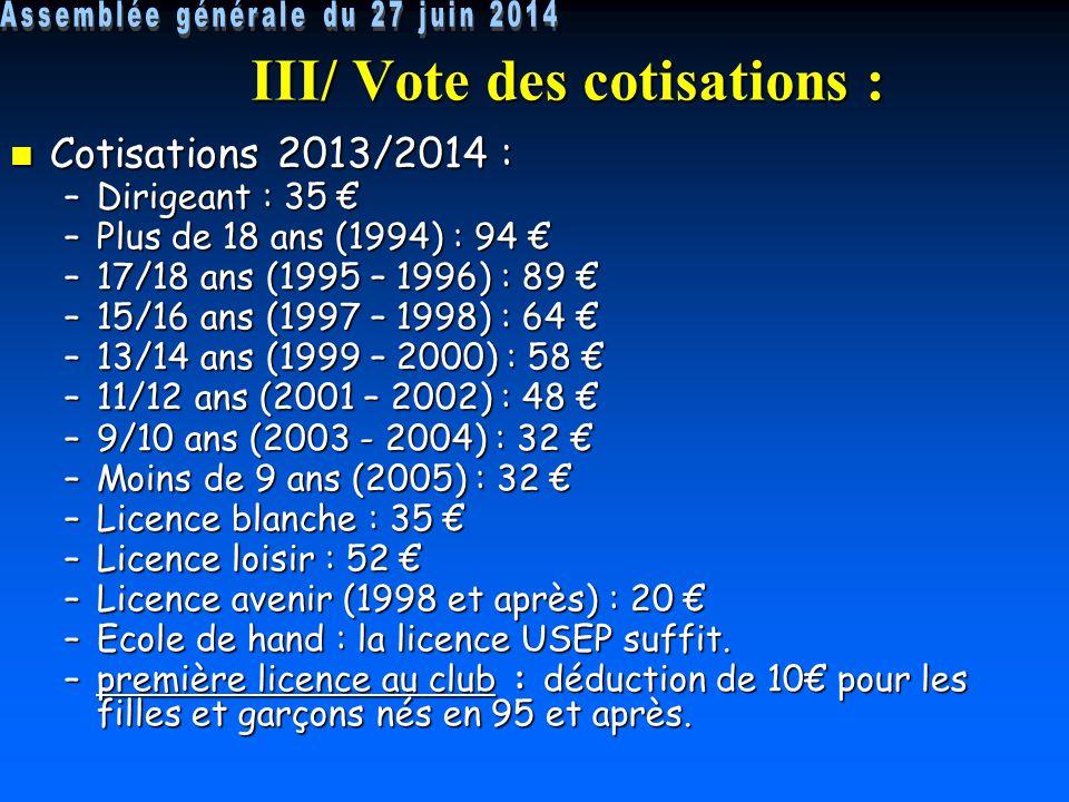 III/ Vote des cotisations : Cotisations 2013/2014 : Cotisations 2013/2014 : –Dirigeant : 35 € –Plus de 18 ans (1994) : 94 € –17/18 ans (1995 – 1996) :