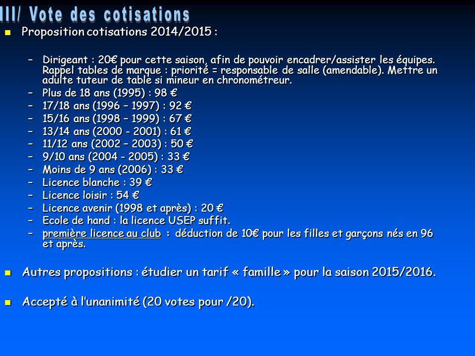Proposition cotisations 2014/2015 : Proposition cotisations 2014/2015 : –Dirigeant : 20€ pour cette saison, afin de pouvoir encadrer/assister les équi