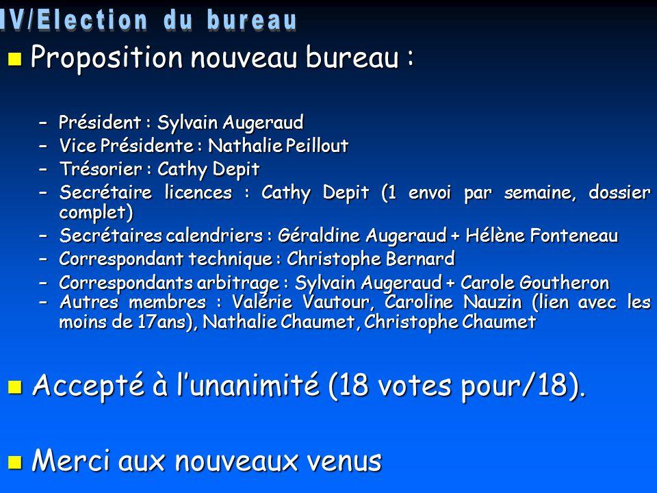 Proposition nouveau bureau : Proposition nouveau bureau : –Président : Sylvain Augeraud –Vice Présidente : Nathalie Peillout –Trésorier : Cathy Depit