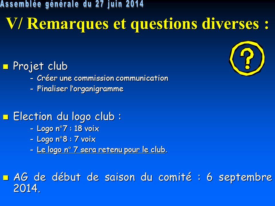 Projet club Projet club -Créer une commission communication -Finaliser l'organigramme Election du logo club : Election du logo club : -Logo n°7 : 18 v