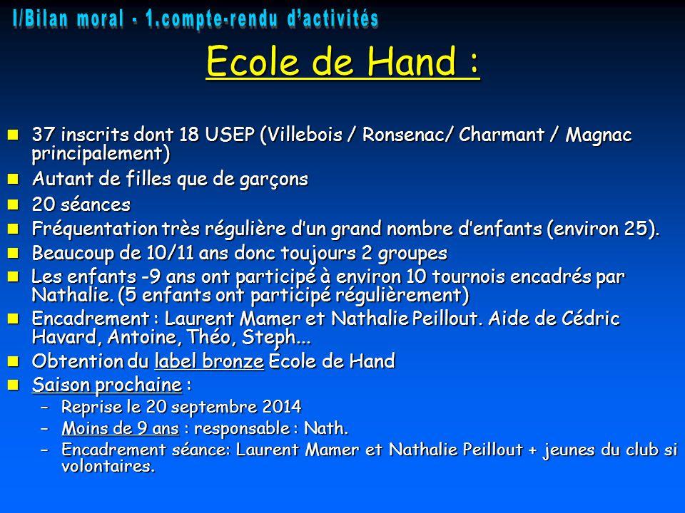 Ecole de Hand : 37 inscrits dont 18 USEP (Villebois / Ronsenac/ Charmant / Magnac principalement) 37 inscrits dont 18 USEP (Villebois / Ronsenac/ Char