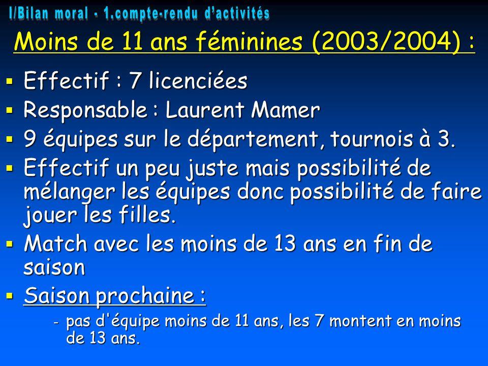 Moins de 11 ans féminines (2003/2004) :  Effectif : 7 licenciées  Responsable : Laurent Mamer  9 équipes sur le département, tournois à 3.  Effect