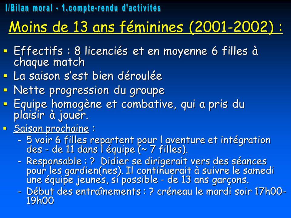 Moins de 13 ans féminines (2001-2002) :  Effectifs : 8 licenciés et en moyenne 6 filles à chaque match  La saison s'est bien déroulée  Nette progre