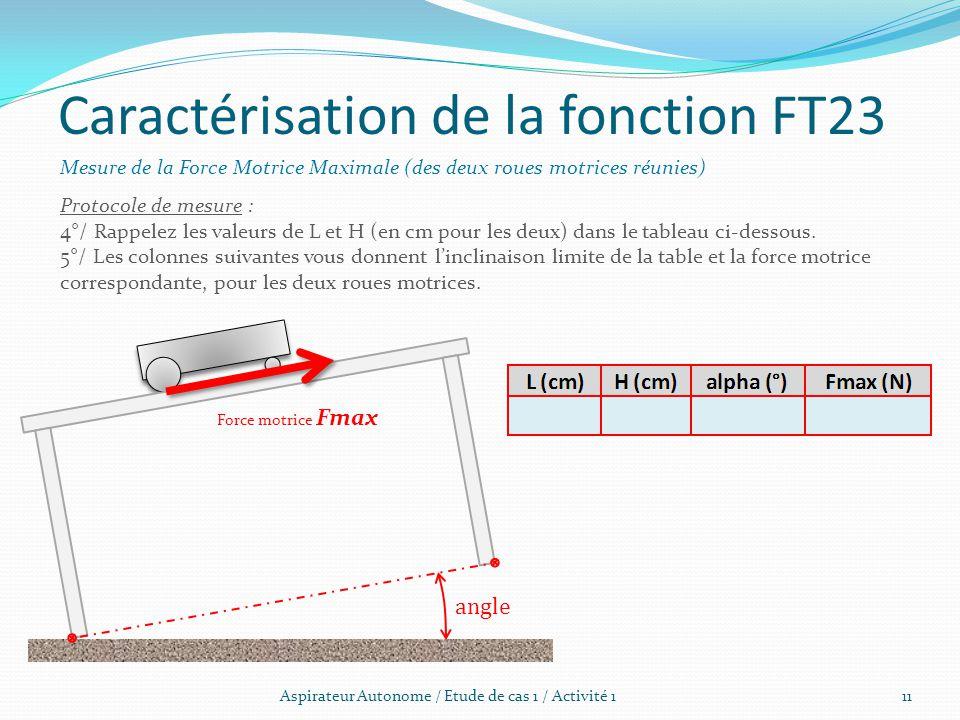 Aspirateur Autonome / Etude de cas 1 / Activité 1 Mesure de la Force Motrice Maximale (des deux roues motrices réunies) Caractérisation de la fonction