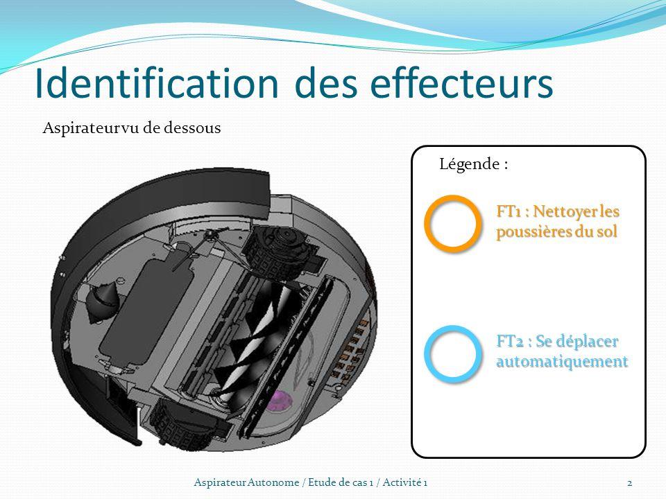 Identification des effecteurs Aspirateur Autonome / Etude de cas 1 / Activité 1 Aspirateur vu de dessous Légende : FT1 : Nettoyer les poussières du so