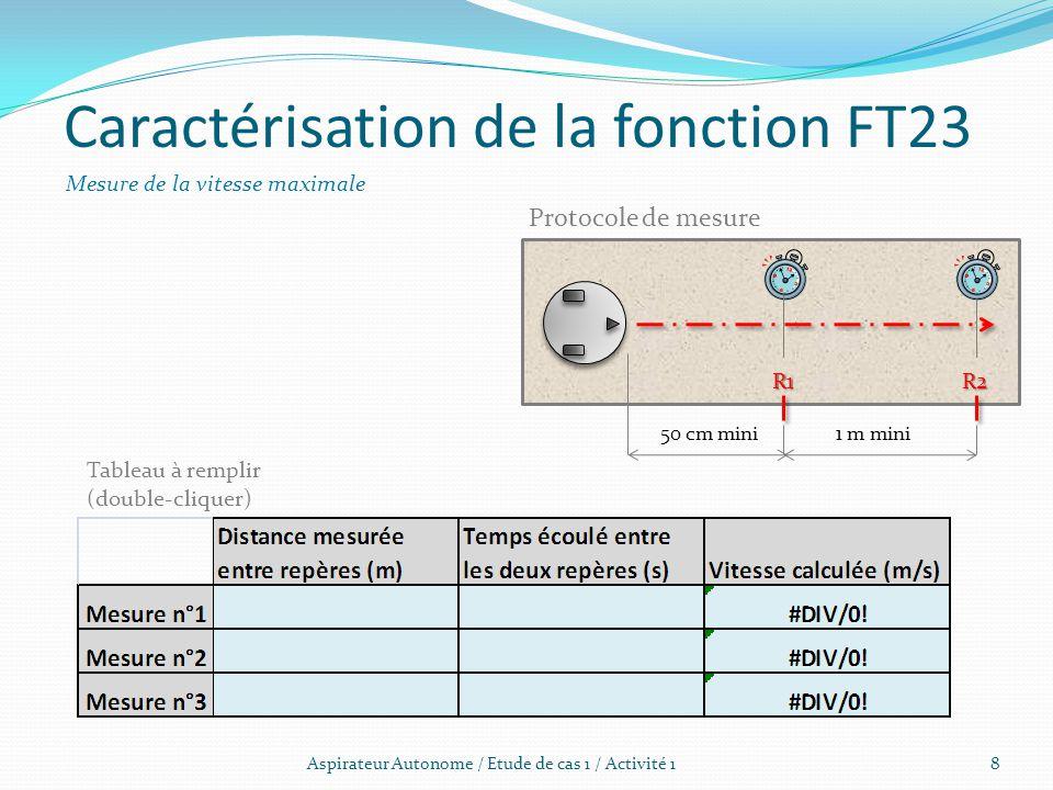 Aspirateur Autonome / Etude de cas 1 / Activité 1 Caractérisation de la fonction FT23 Mesure de la vitesse maximale 50 cm mini1 m mini R1R2 Protocole