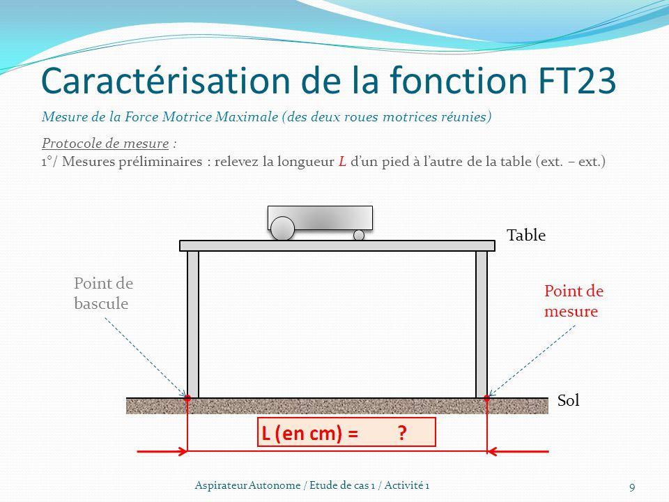 Aspirateur Autonome / Etude de cas 1 / Activité 1 Caractérisation de la fonction FT23 Mesure de la Force Motrice Maximale (des deux roues motrices réu