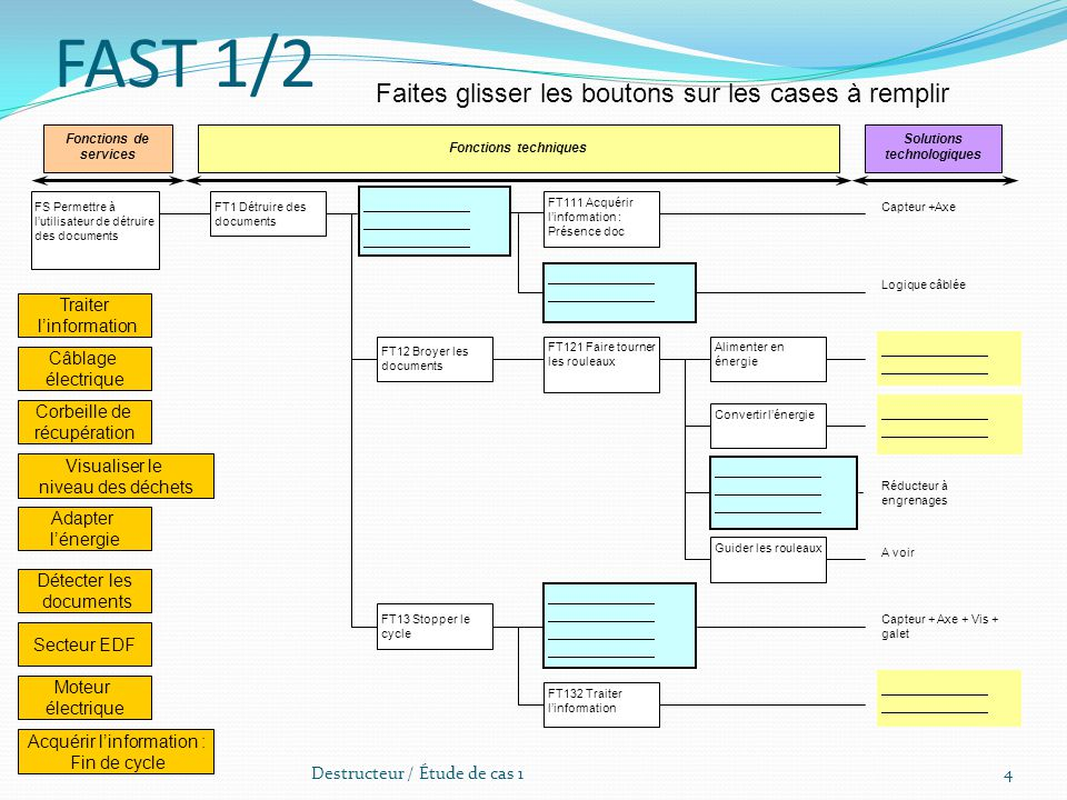 Destructeur / Étude de cas 14 Fonctions de services Fonctions techniques Solutions technologiques FS Permettre à l'utilisateur de détruire des documen