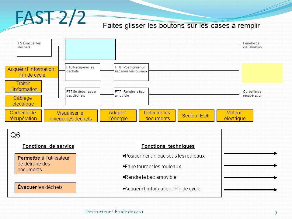 Destructeur / Étude de cas 15 FS Évacuer les déchets FT6 Récupérer les déchets FT7 Se débarrasser des déchets Fenêtre de visualisation Corbeille de ré