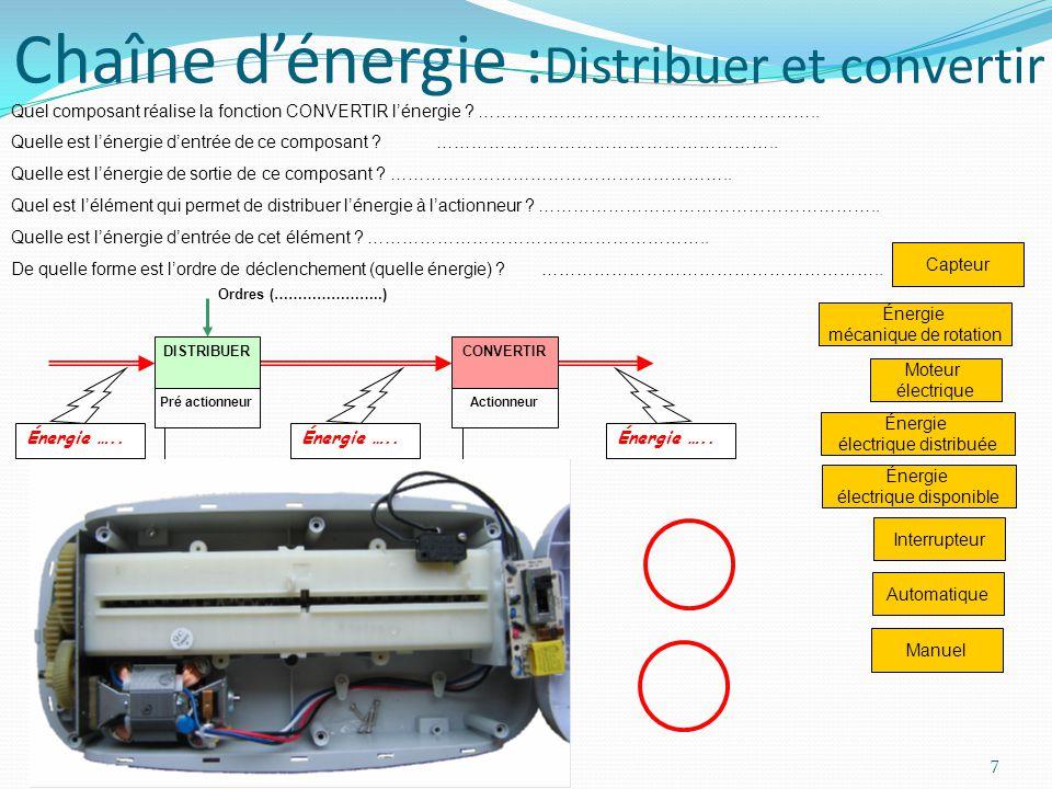 Destructeur / Étude de cas 1 /7 Chaîne d'énergie : Distribuer et convertir Quel composant réalise la fonction CONVERTIR l'énergie ? ………………………………………………