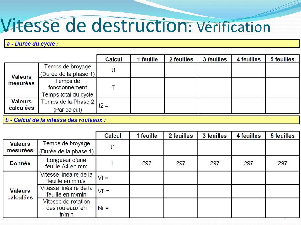 Destructeur / Étude de cas 110 Vitesse de destruction : Vérification Conclusion: Comparer les vitesses des rouleaux calculées à celles mesurées.…….…………………: ………………………………………………………………………………..…………………… Que peut on dire de l'hypothèse Roulement sans glissement: …………………………….