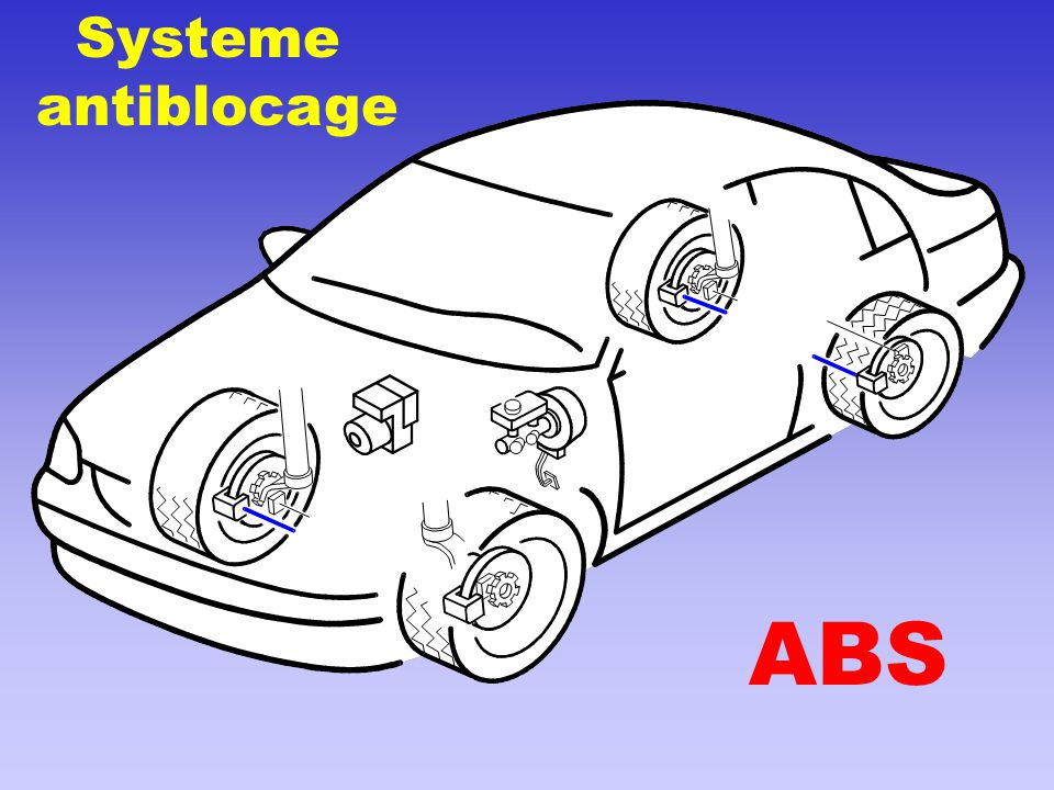 ABS Systeme antiblocage