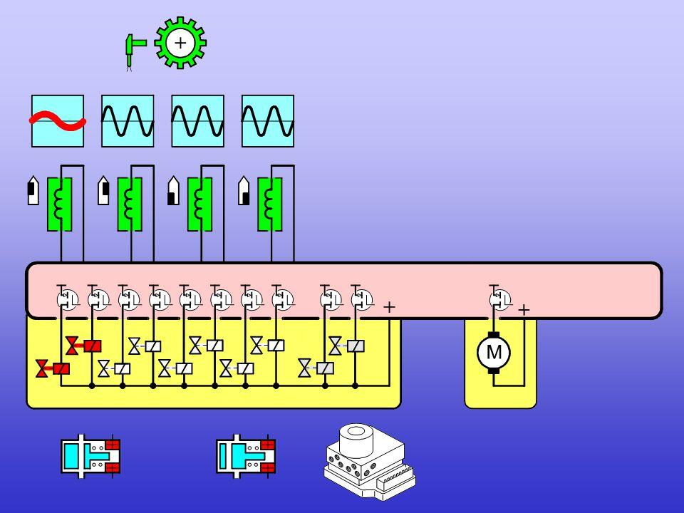 ABS EBV ASR Capteurs de vitesse CdC Electrovalves Valve fermetureValve d'overture Groupe Mechantronic avec électrovalves et CdC Pompe SIGNAUX - Roue t