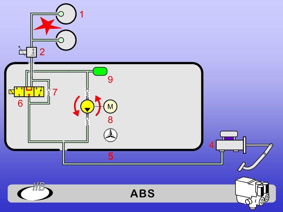 1 Frein à tambour 2 Répartiteur de force de freinage 3 Frein à disque 4 Maitre-cylindre avec servofrein 5 Groupe hydraulique 6 Electrovalve 7 Clapet n