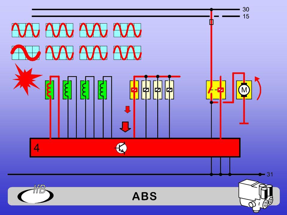 Alimen- tation de tension CdC Feux de stop Feux de frein Feux ABS Alimentation et Signaux