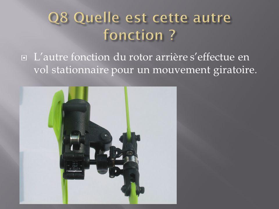  L'autre fonction du rotor arrière s'effectue en vol stationnaire pour un mouvement giratoire.