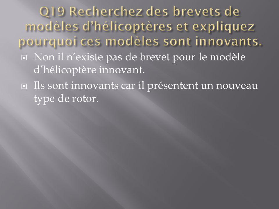  Non il n'existe pas de brevet pour le modèle d'hélicoptère innovant.  Ils sont innovants car il présentent un nouveau type de rotor.