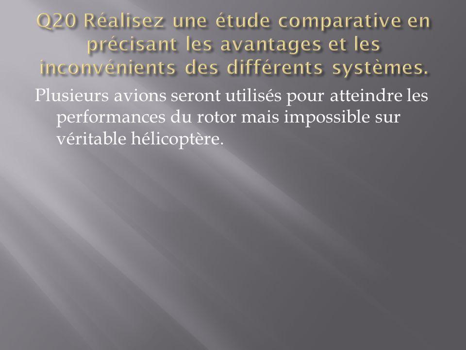 Plusieurs avions seront utilisés pour atteindre les performances du rotor mais impossible sur véritable hélicoptère.