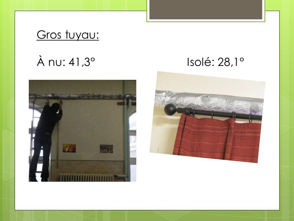 Gros tuyau: À nu: 41,3° Isolé: 28,1°